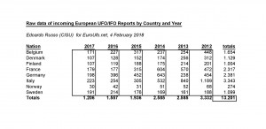 2017europeuforeports-totals